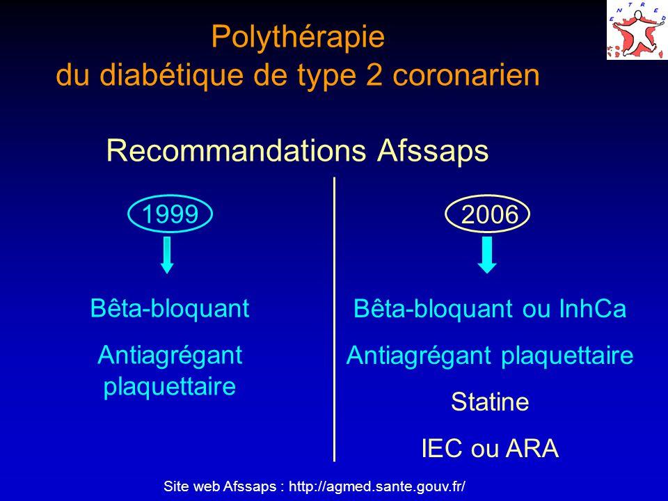 Polythérapie du diabétique de type 2 coronarien Recommandations Afssaps 1999 Bêta-bloquant Antiagrégant plaquettaire 2006 Bêta-bloquant ou InhCa Antia