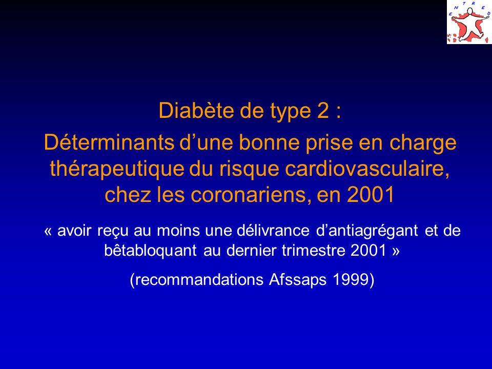 Diabète de type 2 : Déterminants dune bonne prise en charge thérapeutique du risque cardiovasculaire, chez les coronariens, en 2001 « avoir reçu au mo