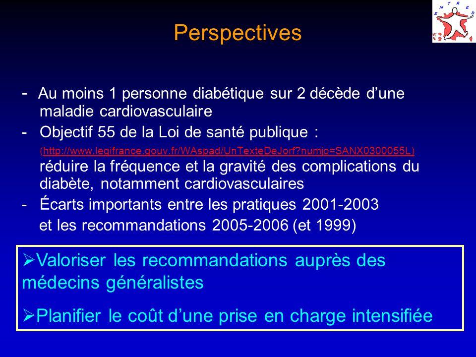 Perspectives - Au moins 1 personne diabétique sur 2 décède dune maladie cardiovasculaire -Objectif 55 de la Loi de santé publique : (http://www.legifr