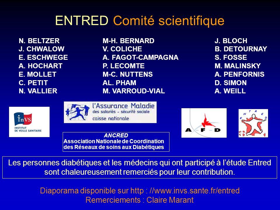 ENTRED Comité scientifique N. BELTZER M-H. BERNARD J. BLOCH J. CHWALOW V. COLICHE B. DETOURNAY E. ESCHWEGEA. FAGOT-CAMPAGNA S. FOSSE A. HOCHARTP. LECO
