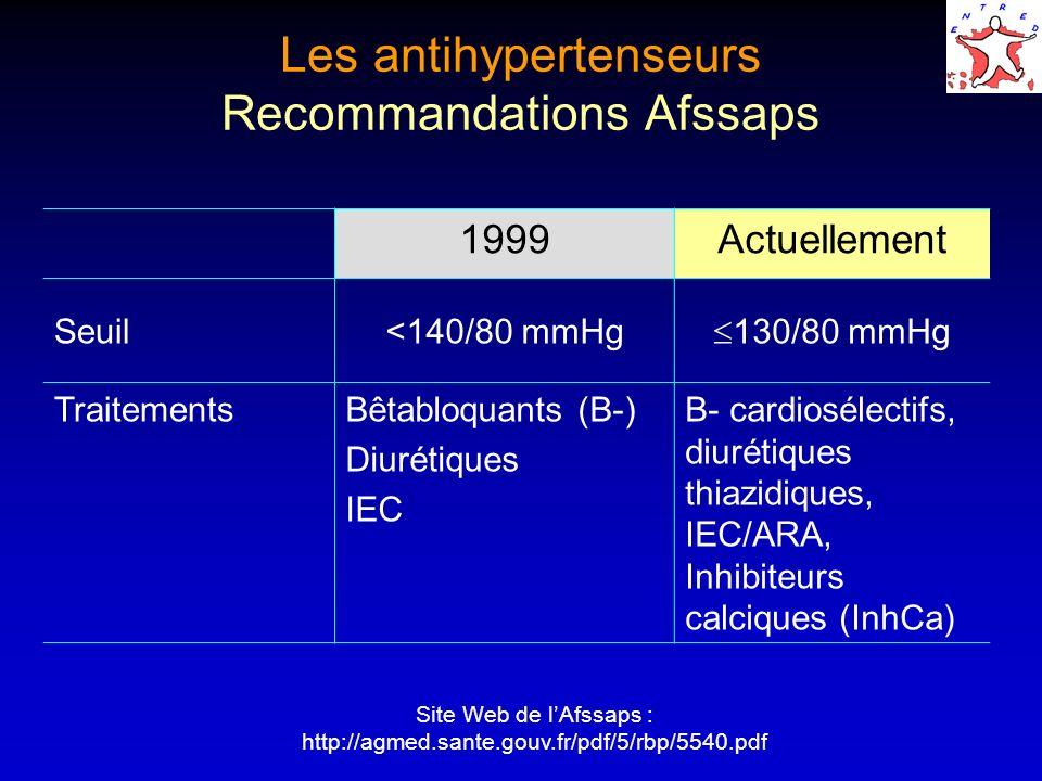 Les antihypertenseurs Recommandations Afssaps 1999Actuellement Seuil<140/80 mmHg 130/80 mmHg TraitementsBêtabloquants (B-) Diurétiques IEC B- cardiosé