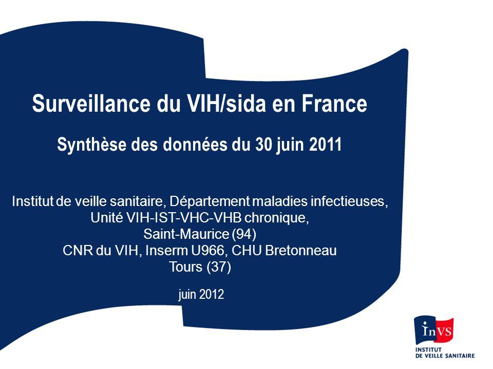 Surveillance du VIH/sida en France Synthèse des données du 30 juin 2011 Institut de veille sanitaire, Département maladies infectieuses, Unité VIH-IST-VHC-VHB chronique, Saint-Maurice (94) CNR du VIH, Inserm U966, CHU Bretonneau Tours (37) juin 2012