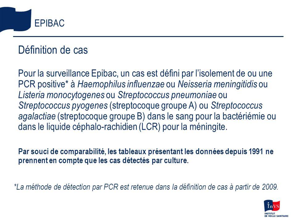 Pour la surveillance Epibac, un cas est défini par lisolement de ou une PCR positive* à Haemophilus influenzae ou Neisseria meningitidis ou Listeria m