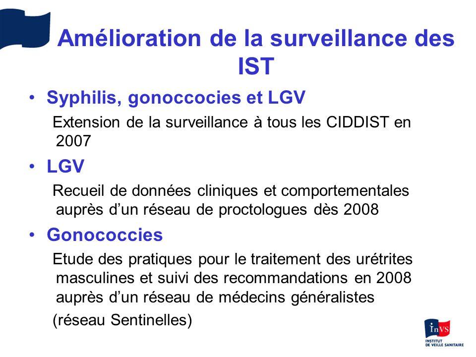 Amélioration de la surveillance des IST Syphilis, gonoccocies et LGV Extension de la surveillance à tous les CIDDIST en 2007 LGV Recueil de données cl