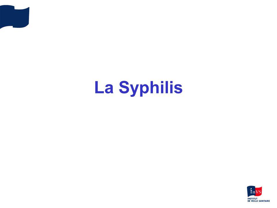Nombre de cas de syphilis, France, 2000-2006