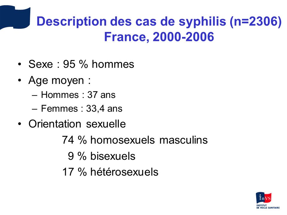 Description des cas de syphilis (n=2306) France, 2000-2006 Sexe : 95 % hommes Age moyen : –Hommes : 37 ans –Femmes : 33,4 ans Orientation sexuelle 74