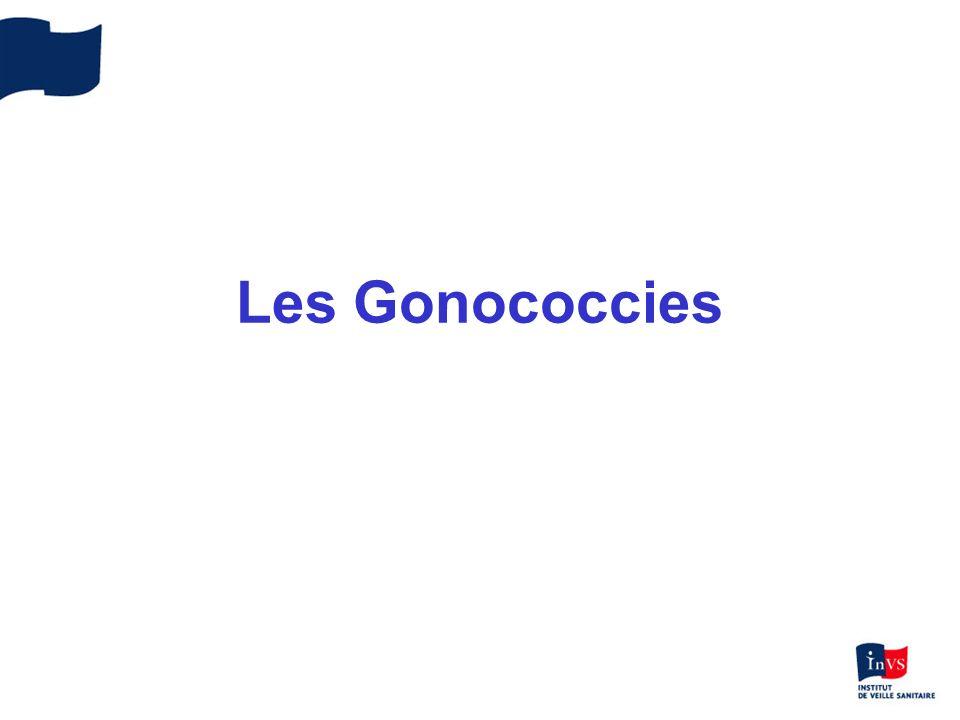 Les Gonococcies