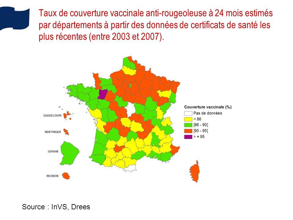 Source : InVS, Drees Taux de couverture vaccinale anti-rougeoleuse à 24 mois estimés par départements à partir des données de certificats de santé les plus récentes (entre 2003 et 2007).