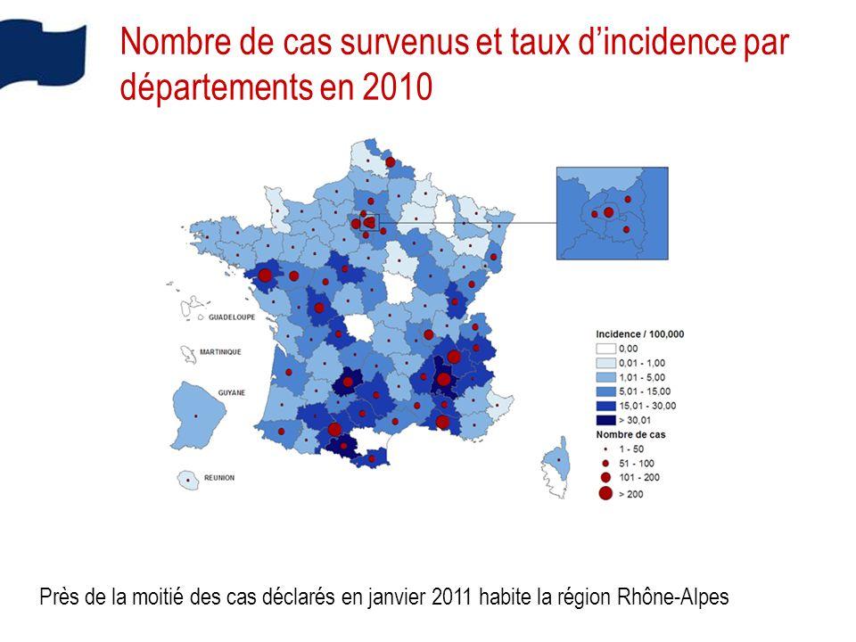 Nombre de cas survenus et taux dincidence par départements en 2010 Près de la moitié des cas déclarés en janvier 2011 habite la région Rhône-Alpes