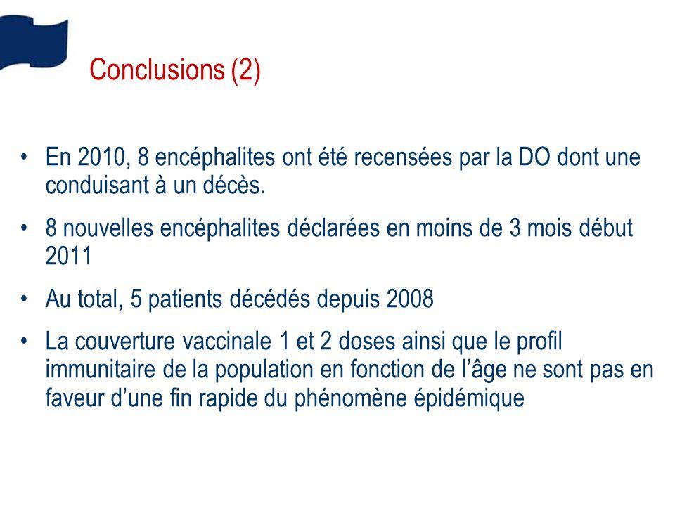 Conclusions (2) En 2010, 8 encéphalites ont été recensées par la DO dont une conduisant à un décès.