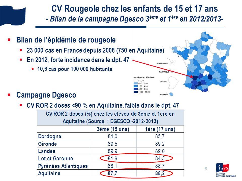 CV Rougeole chez les enfants de 15 et 17 ans - Bilan de la campagne Dgesco 3 ème et 1 ère en 2012/2013- Bilan de lépidémie de rougeole 23 000 cas en F