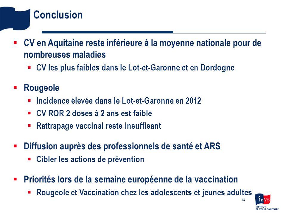 Conclusion CV en Aquitaine reste inférieure à la moyenne nationale pour de nombreuses maladies CV les plus faibles dans le Lot-et-Garonne et en Dordog