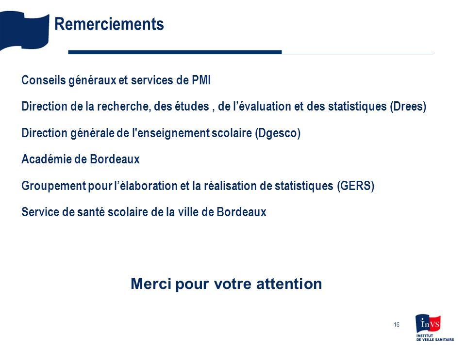 Remerciements Conseils généraux et services de PMI Direction de la recherche, des études, de lévaluation et des statistiques (Drees) Direction général