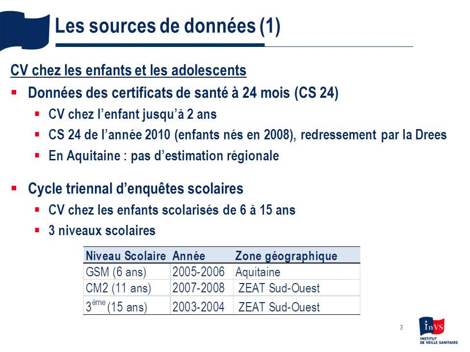 Les sources de données (1) CV chez les enfants et les adolescents Données des certificats de santé à 24 mois (CS 24) CV chez lenfant jusquà 2 ans CS 2