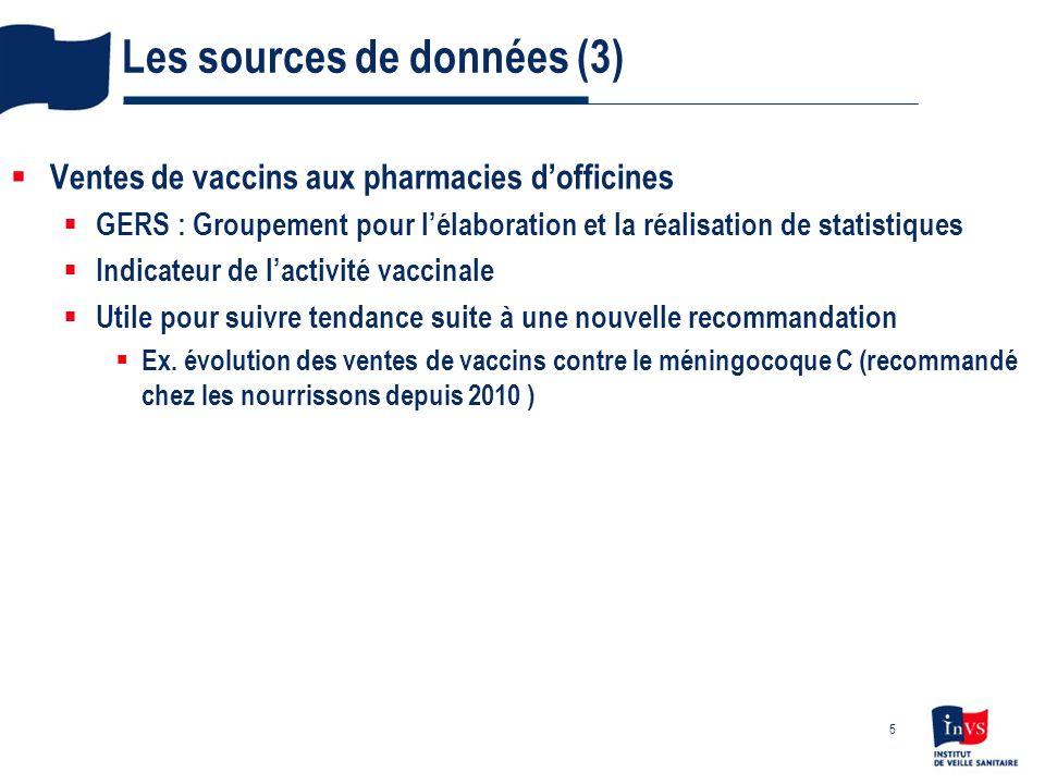 Les sources de données (3) Ventes de vaccins aux pharmacies dofficines GERS : Groupement pour lélaboration et la réalisation de statistiques Indicateu
