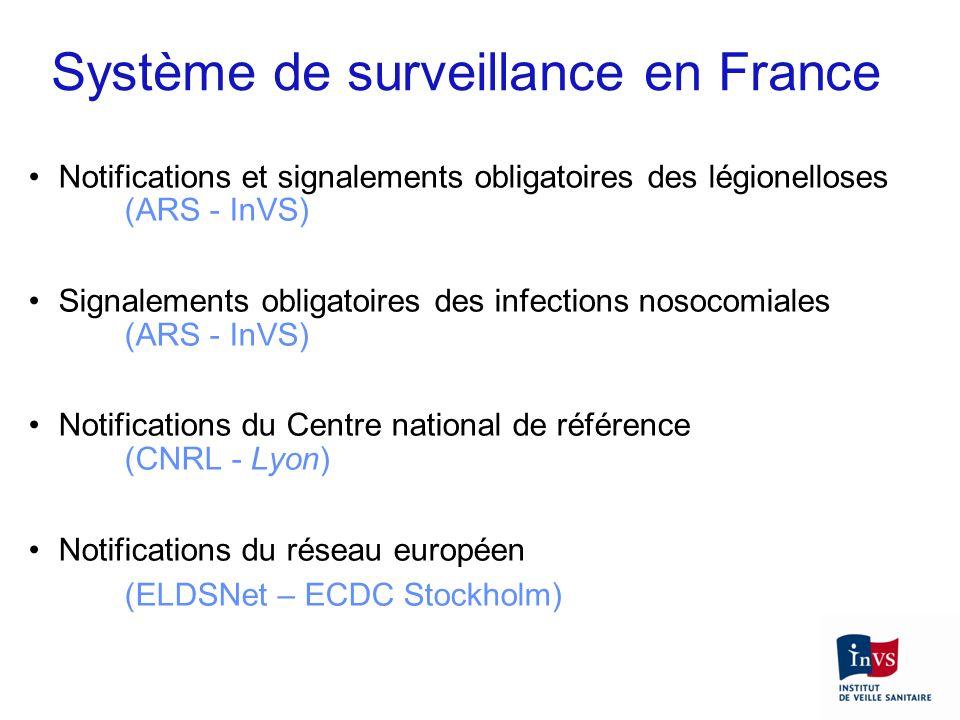 Notifications et signalements obligatoires des légionelloses (ARS - InVS) Signalements obligatoires des infections nosocomiales (ARS - InVS) Notificat