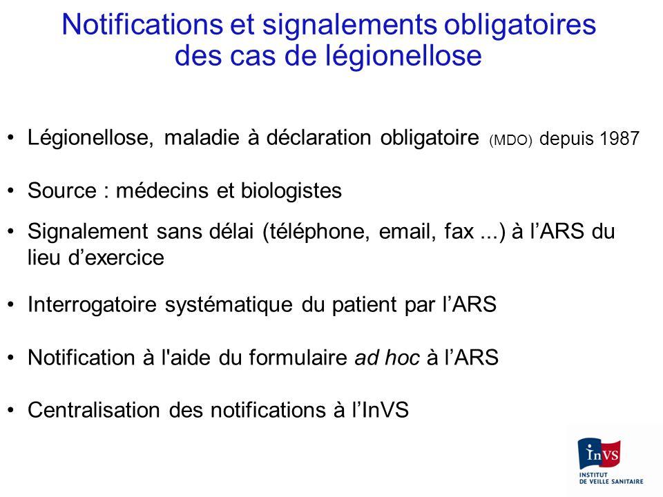 Notifications et signalements obligatoires des cas de légionellose Légionellose, maladie à déclaration obligatoire (MDO) depuis 1987 Source : médecins