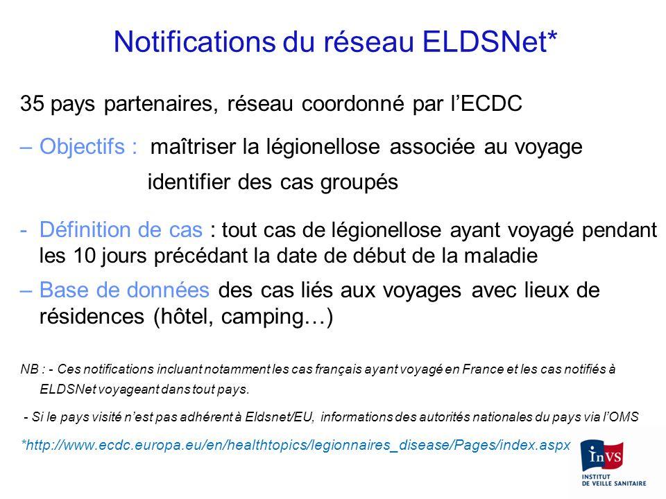 35 pays partenaires, réseau coordonné par lECDC –Objectifs : maîtriser la légionellose associée au voyage identifier des cas groupés -Définition de ca