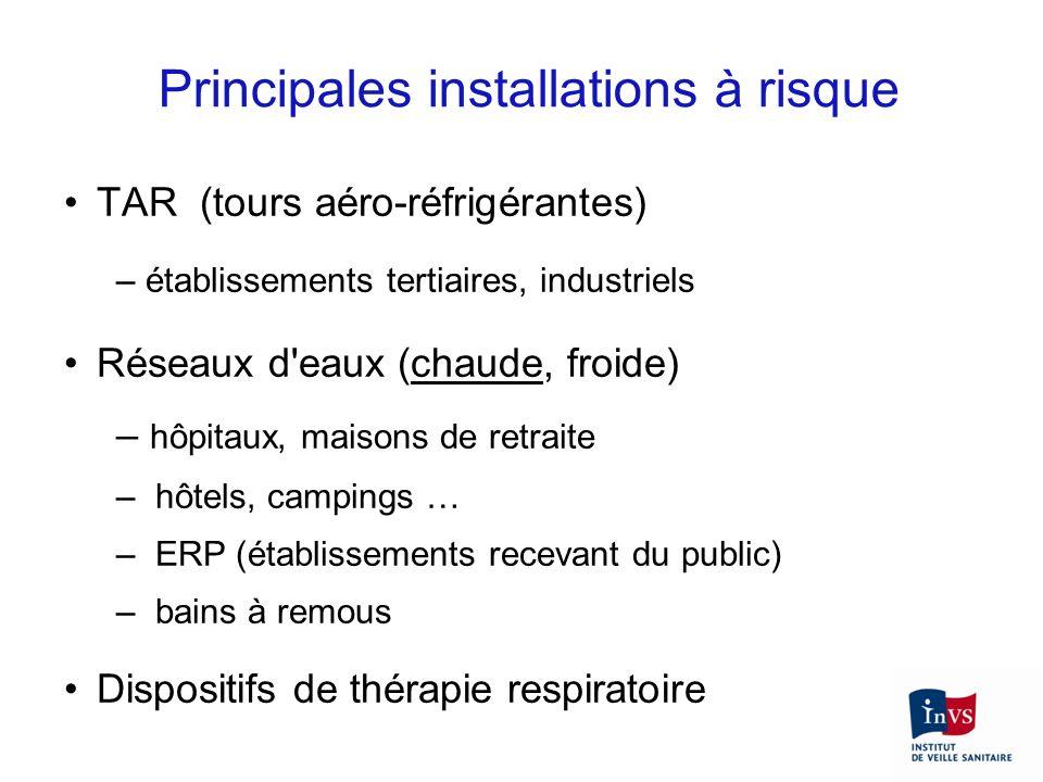 TAR (tours aéro-réfrigérantes) – établissements tertiaires, industriels Réseaux d'eaux (chaude, froide) – hôpitaux, maisons de retraite – hôtels, camp