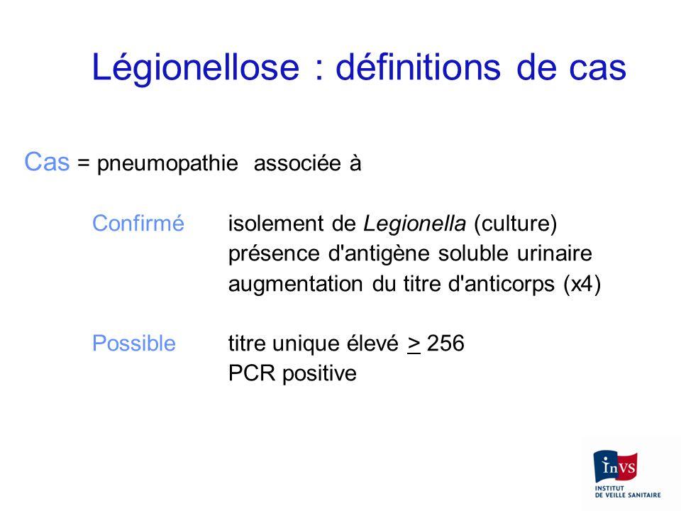 Cas = pneumopathie associée à Confirméisolement de Legionella (culture) présence d'antigène soluble urinaire augmentation du titre d'anticorps (x4) Po