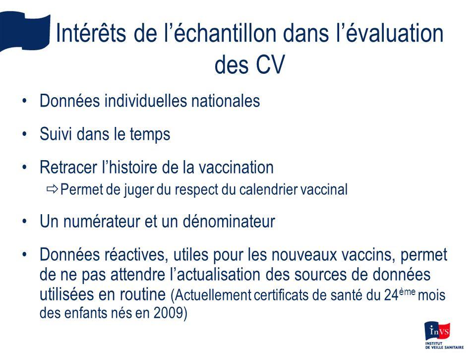 Intérêts de léchantillon dans lévaluation des CV Données individuelles nationales Suivi dans le temps Retracer lhistoire de la vaccination Permet de j
