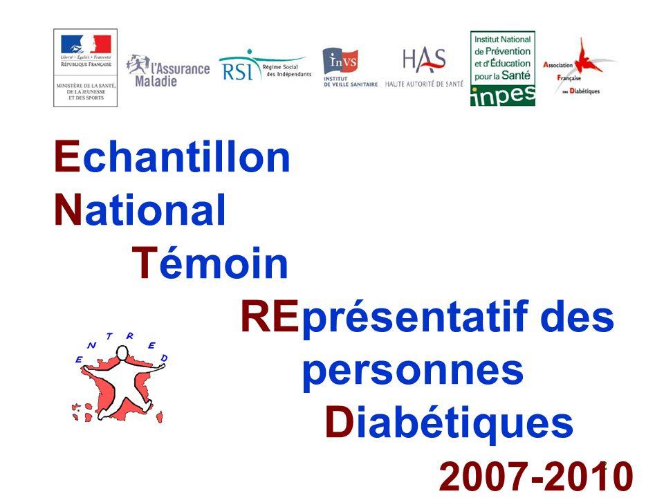 22 Echantillon National Témoin REprésentatif des personnes Diabétiques 2007-2010