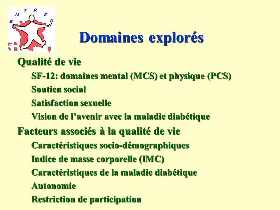 Domaines explorés Qualité de vie SF-12: domaines mental (MCS) et physique (PCS) Soutien social Satisfaction sexuelle Vision de lavenir avec la maladie