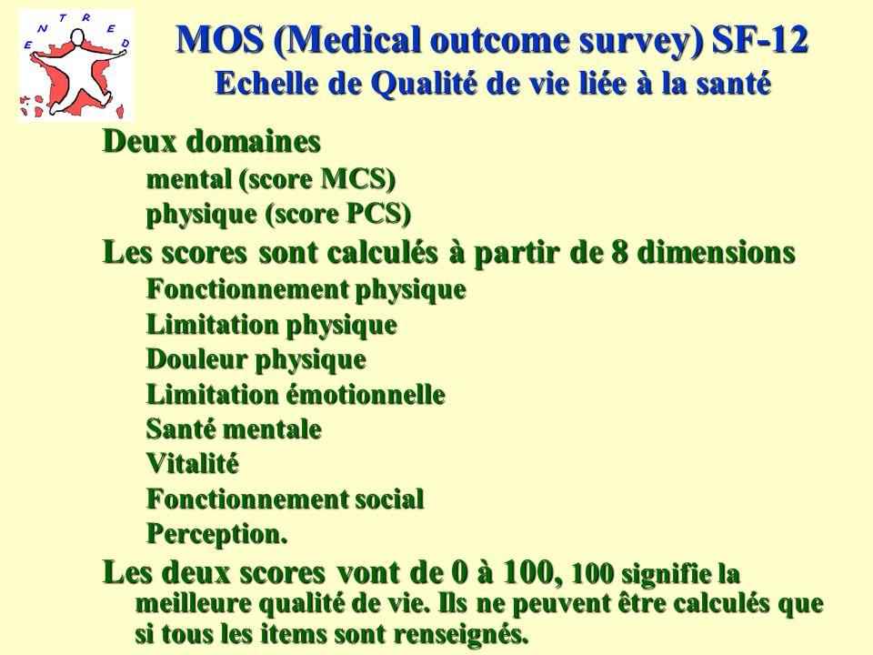 MOS (Medical outcome survey) SF-12 Echelle de Qualité de vie liée à la santé Deux domaines mental (score MCS) physique (score PCS) Les scores sont cal