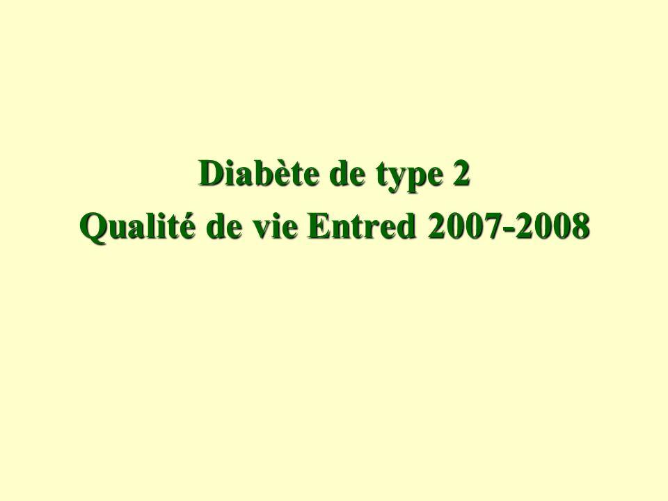 Diabète de type 2 Qualité de vie Entred 2007-2008