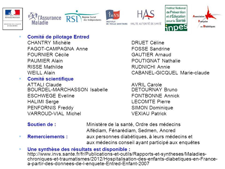 30 Comité de pilotage Entred CHANTRY MichèleDRUET Céline FAGOT-CAMPAGNA AnneFOSSE Sandrine FOURNIER CécileGAUTIER Arnaud PAUMIER AlainPOUTIGNAT Nathal