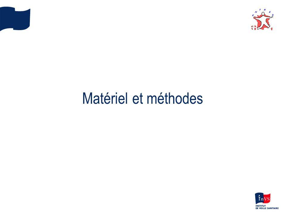 Matériel et méthodes
