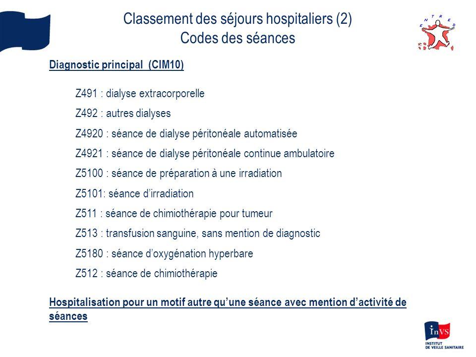 Classement des séjours hospitaliers (2) Codes des séances Diagnostic principal (CIM10) Z491 : dialyse extracorporelle Z492 : autres dialyses Z4920 : s
