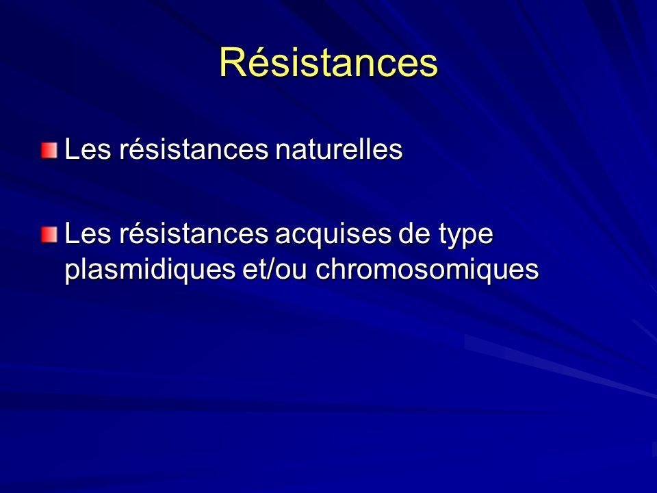 Les résistances naturelles Rares Déterminisme génétique chromosomique Principaux antibiotiques concernés : –Vancomycine –Lincomycine –Triméthoprime