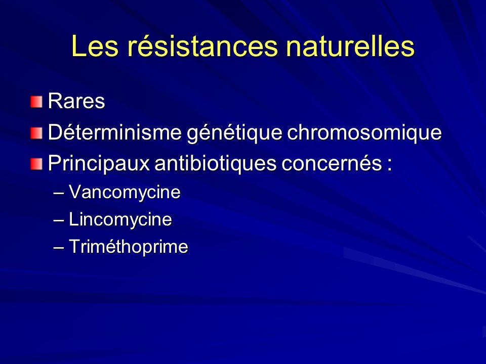 Résistance acquise plasmidique à la pénicilline (PPNG) Apparition en 1976 dans 2 foyers : –Afrique –Asie Résistance de haut niveau (2 mg/l à 128 mg/l) Beta-lactamase de type TEM-1 Fréquence variable en fonction des pays : –Asie : de 30 à 70% –Afrique : de 30 à 70% –Europe : de 10 à 20%