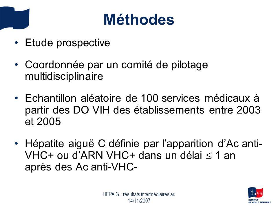 HEPAIG : résultats intermédiaires au 14/11/2007 Méthodes Etude prospective Coordonnée par un comité de pilotage multidisciplinaire Echantillon aléatoire de 100 services médicaux à partir des DO VIH des établissements entre 2003 et 2005 Hépatite aiguë C définie par lapparition dAc anti- VHC+ ou dARN VHC+ dans un délai 1 an après des Ac anti-VHC-