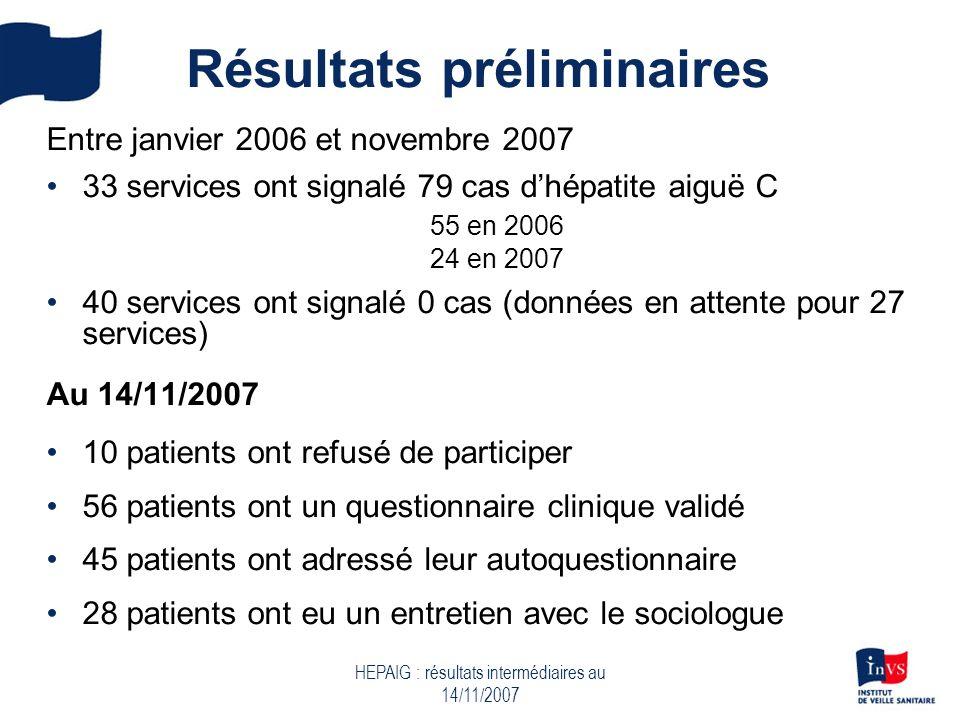 HEPAIG : résultats intermédiaires au 14/11/2007 Résultats préliminaires Entre janvier 2006 et novembre 2007 33 services ont signalé 79 cas dhépatite a