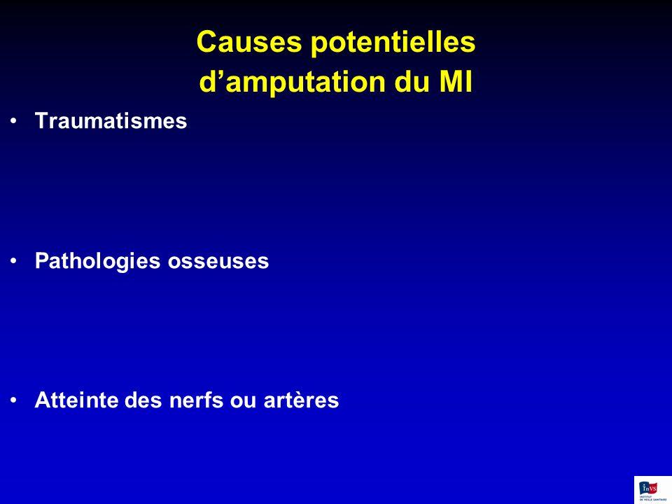 Causes potentielles damputation du MI Traumatismes Pathologies osseuses Atteinte des nerfs ou artères