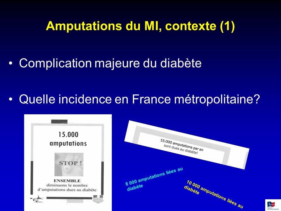 Amputations du MI, contexte (1) Complication majeure du diabète Quelle incidence en France métropolitaine? 10 000 amputations liées au diabète 8 000 a