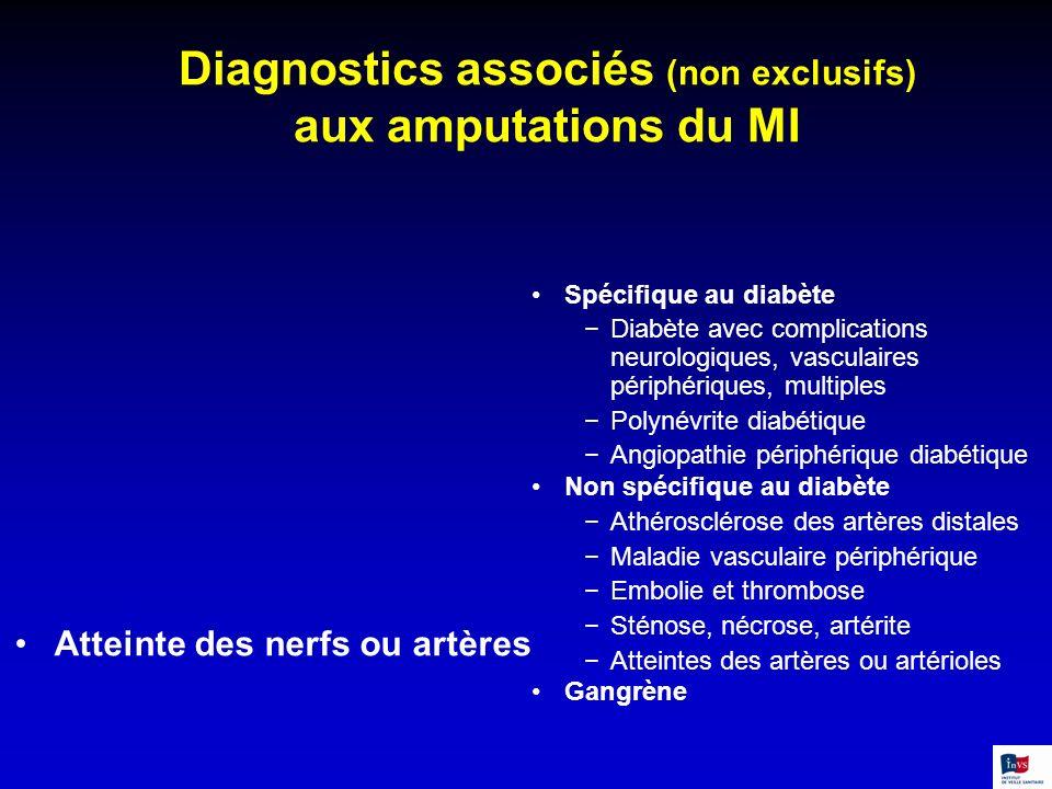 Atteinte des nerfs ou artères Spécifique au diabète Diabète avec complications neurologiques, vasculaires périphériques, multiples Polynévrite diabéti
