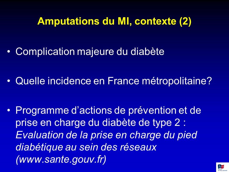 Amputations du MI, contexte (2) Complication majeure du diabète Quelle incidence en France métropolitaine? Programme dactions de prévention et de pris