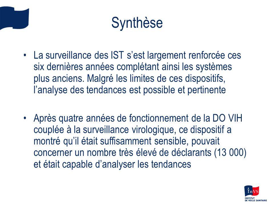 Synthèse La surveillance des IST sest largement renforcée ces six dernières années complétant ainsi les systèmes plus anciens.