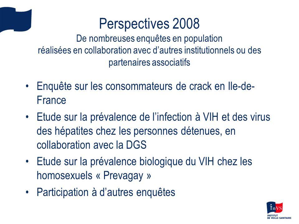 Perspectives 2008 De nombreuses enquêtes en population réalisées en collaboration avec dautres institutionnels ou des partenaires associatifs Enquête sur les consommateurs de crack en Ile-de- France Etude sur la prévalence de linfection à VIH et des virus des hépatites chez les personnes détenues, en collaboration avec la DGS Etude sur la prévalence biologique du VIH chez les homosexuels « Prevagay » Participation à dautres enquêtes
