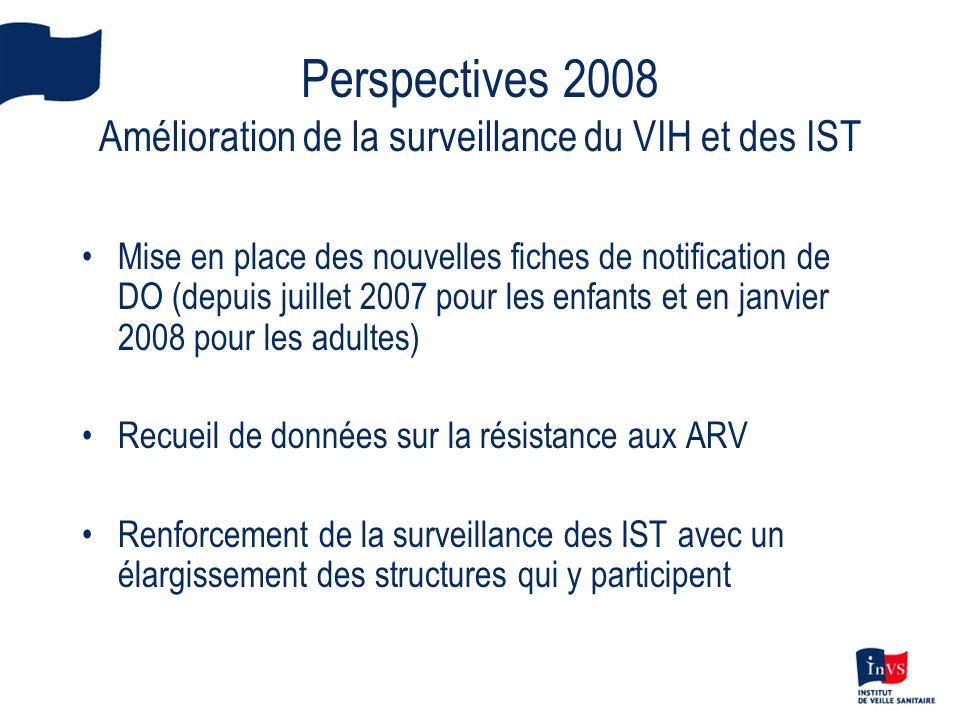 Perspectives 2008 Amélioration de la surveillance du VIH et des IST Mise en place des nouvelles fiches de notification de DO (depuis juillet 2007 pour les enfants et en janvier 2008 pour les adultes) Recueil de données sur la résistance aux ARV Renforcement de la surveillance des IST avec un élargissement des structures qui y participent
