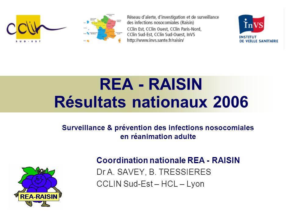2006 Participation 158 services Type d établissementsSpécialité des réanimations
