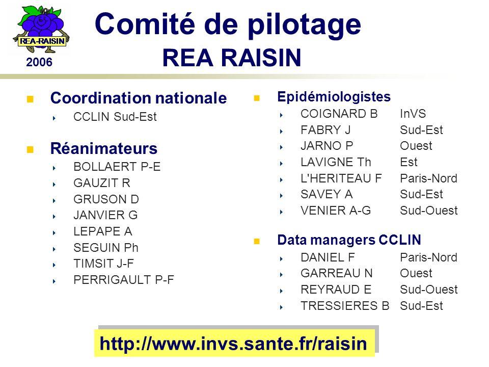 2006 Comité de pilotage REA RAISIN Coordination nationale CCLIN Sud-Est Réanimateurs BOLLAERT P-E GAUZIT R GRUSON D JANVIER G LEPAPE A SEGUIN Ph TIMSIT J-F PERRIGAULT P-F Epidémiologistes COIGNARD BInVS FABRY JSud-Est JARNO POuest LAVIGNE ThEst L HERITEAU FParis-Nord SAVEY ASud-Est VENIER A-GSud-Ouest Data managers CCLIN DANIEL FParis-Nord GARREAU NOuest REYRAUD ESud-Ouest TRESSIERES BSud-Est http://www.invs.sante.fr/raisin