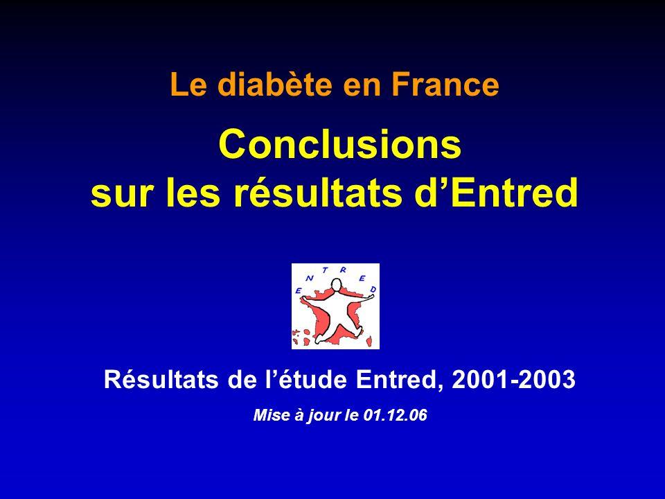 Résultats de létude Entred, 2001-2003 Mise à jour le 01.12.06 Le diabète en France Conclusions sur les résultats dEntred