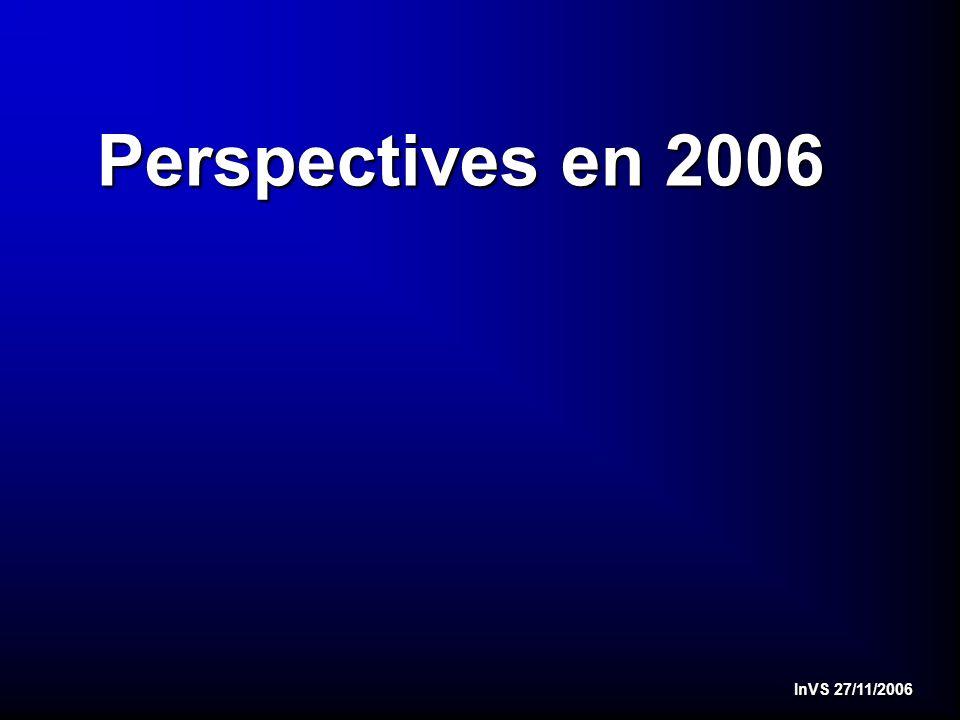 InVS 27/11/2006 Des activités pérennes …….