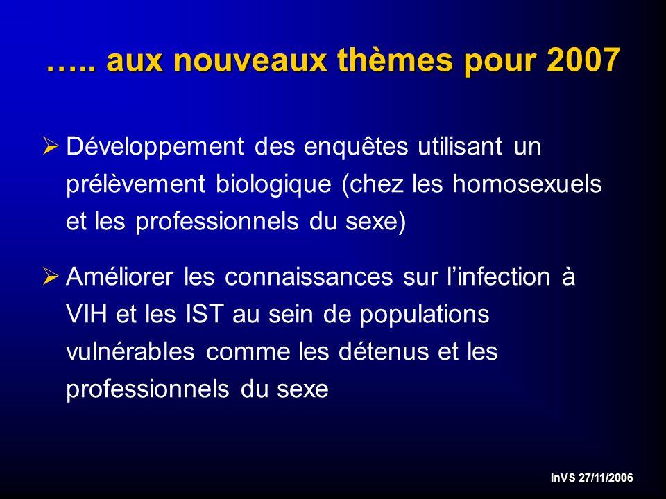 InVS 27/11/2006 Une valorisation de la production en 2007 Rapport des 10 ans de la surveillance du VIH/sida en France (1996 – 2005) Enquête Presse Gay 2004 Et les articles BEH, articles dans la littérature internationale