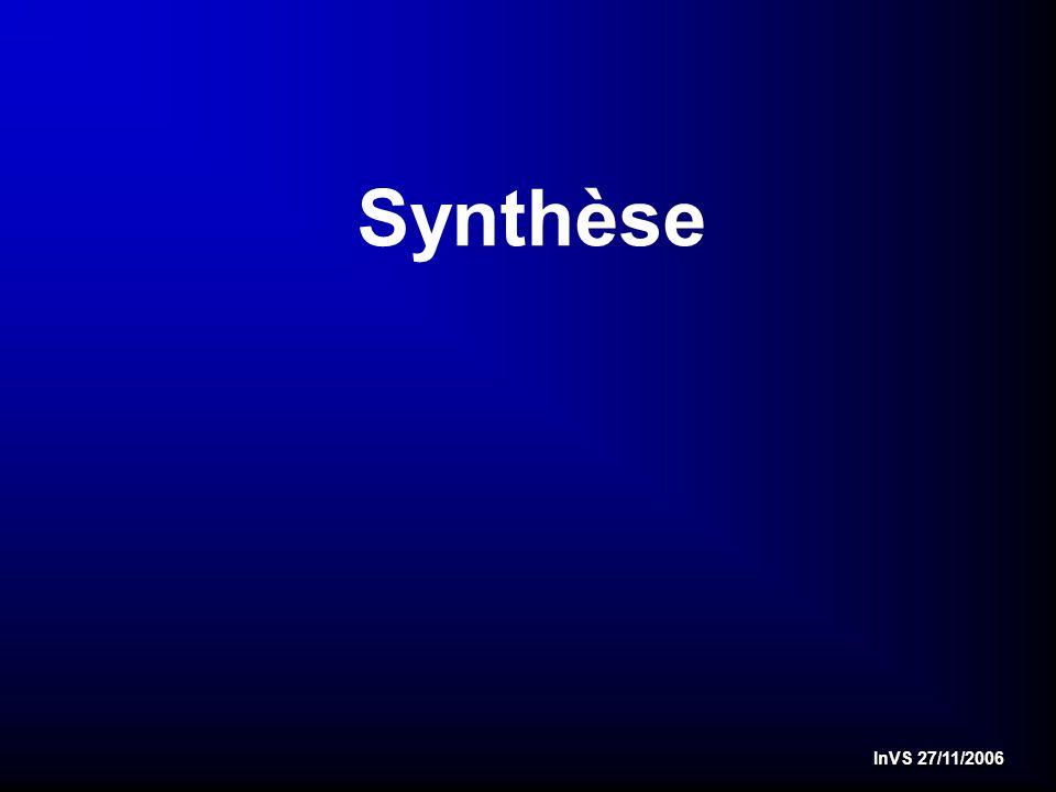 InVS 27/11/2006 Synthèse (1) Lestimation du nombre de découvertes entre 2003 et 2005 se situent dans des intervalles de plausibilité proches : 2003 : 6 000 [3 900 – 10 900] 2004 : 7 000 [4 300 – 11 700] 2005 : 6 700 [4 400 – 11 600]