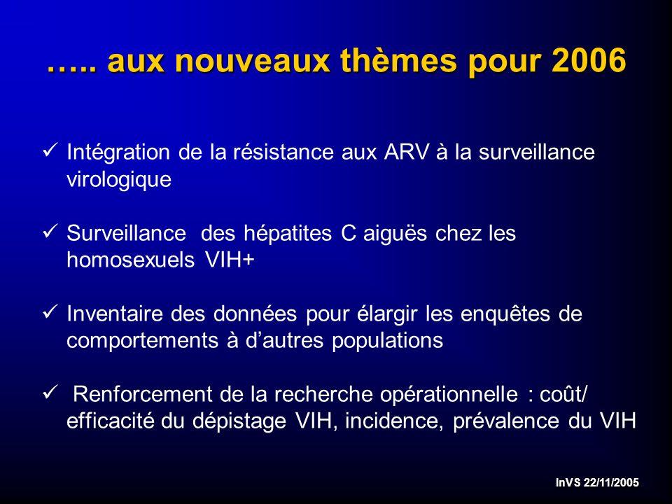 InVS 22/11/2005 …..